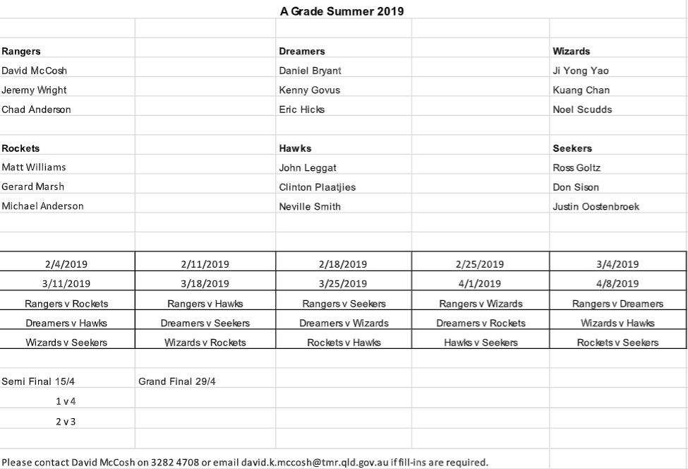 A Grade Summer 2019